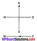 MP Board Class 10th Science Solutions Chapter 13 विद्युत धारा का चुम्बकीय प्रभाव 12