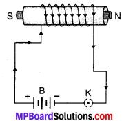 MP Board Class 10th Science Solutions Chapter 13 विद्युत धारा का चुम्बकीय प्रभाव 14
