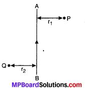 MP Board Class 10th Science Solutions Chapter 13 विद्युत धारा का चुम्बकीय प्रभाव 15