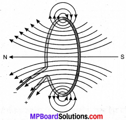 MP Board Class 10th Science Solutions Chapter 13 विद्युत धारा का चुम्बकीय प्रभाव 20