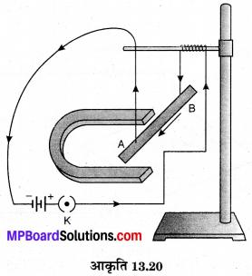 MP Board Class 10th Science Solutions Chapter 13 विद्युत धारा का चुम्बकीय प्रभाव 21