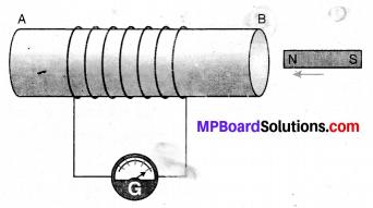 MP Board Class 10th Science Solutions Chapter 13 विद्युत धारा का चुम्बकीय प्रभाव 22