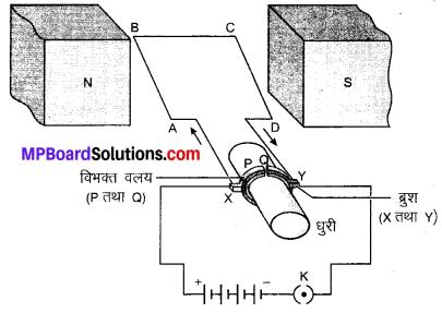 MP Board Class 10th Science Solutions Chapter 13 विद्युत धारा का चुम्बकीय प्रभाव 4