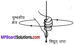 MP Board Class 10th Science Solutions Chapter 13 विद्युत धारा का चुम्बकीय प्रभाव 5