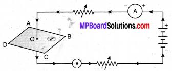 MP Board Class 10th Science Solutions Chapter 13 विद्युत धारा का चुम्बकीय प्रभाव 8