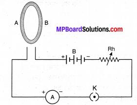 MP Board Class 10th Science Solutions Chapter 13 विद्युत धारा का चुम्बकीय प्रभाव 9