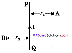 MP Board Class 10th Science Solutions Chapter 13 Magnetic Effects of Electric Current 15