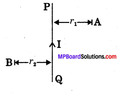 MP Board Class 10th Science Solutions Chapter 13 Magnetic Effects of Electric Current 16