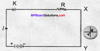 MP Board Class 10th Science Solutions Chapter 13 Magnetic Effects of Electric Current 17
