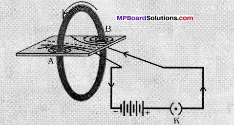MP Board Class 10th Science Solutions Chapter 13 Magnetic Effects of Electric Current 23