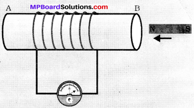 MP Board Class 10th Science Solutions Chapter 13 Magnetic Effects of Electric Current 25