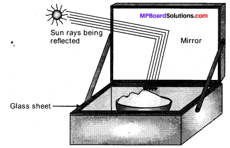 MP Board Class 10th Science Solutions Chapter 14 Sources of Energy 3