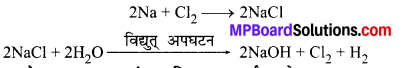 MP Board Class 10th Science Solutions Chapter 3 धातु एवं अधातु 19