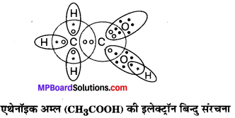 MP Board Class 10th Science Solutions Chapter 4 कार्बन एवं इसके यौगिक 10