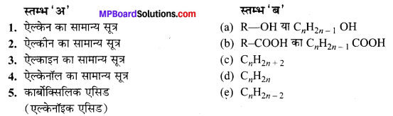 MP Board Class 10th Science Solutions Chapter 4 कार्बन एवं इसके यौगिक 31