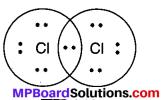 MP Board Class 10th Science Solutions Chapter 4 कार्बन एवं इसके यौगिक 36