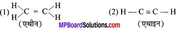 MP Board Class 10th Science Solutions Chapter 4 कार्बन एवं इसके यौगिक 59