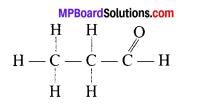 MP Board Class 10th Science Solutions Chapter 4 कार्बन एवं इसके यौगिक 67