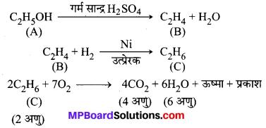 MP Board Class 10th Science Solutions Chapter 4 कार्बन एवं इसके यौगिक 72