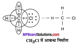 MP Board Class 10th Science Solutions Chapter 4 कार्बन एवं इसके यौगिक 9