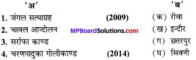 MP Board Class 10th Social Science Solutions Chapter 10 स्वतन्त्रता आन्दोलन में मध्य प्रदेश का योगदान 1