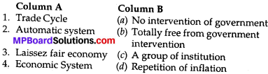 MP Board Class 10th Social Science Solutions Chapter 20 Economic System img 2