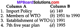 MP Board Class 10th Social Science Solutions Chapter 21 Globalisation img 1