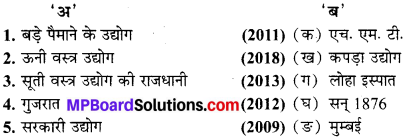 MP Board Class 10th Social Science Solutions Chapter 3 भारत में उद्योग 4