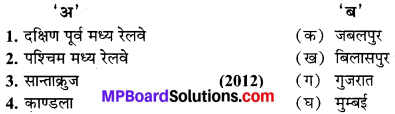 सामाजिक विज्ञान कक्षा 10 Mp Board 2021 MP Board