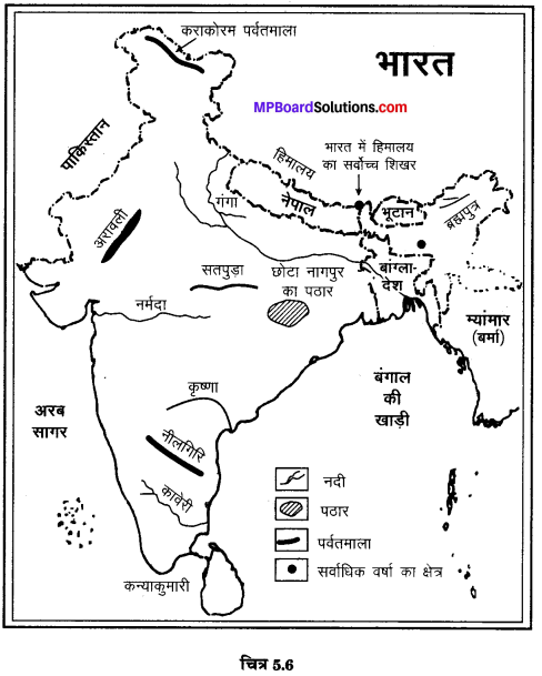 MP Board Class 10th Social Science Solutions Chapter 5 मानचित्र पठन एवं अंकन 10