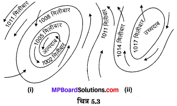 MP Board Class 10th Social Science Solutions Chapter 5 मानचित्र पठन एवं अंकन 4