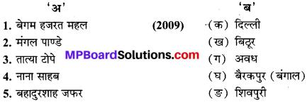 MP Board Class 10th Social Science Solutions Chapter 7 1857 का प्रथम स्वतन्त्रता संग्राम 1