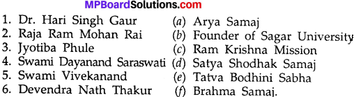 Mp Board Class 10th Social Science Chapter 8
