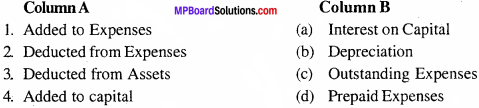 MP Board Class 11th Accountancy Important Questions Chapter 15 Adjustments 1