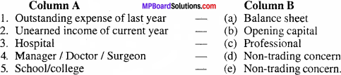 MP Board Class 11th Accountancy Important Questions Chapter 17 Accounting in Non-trading Organizations 1