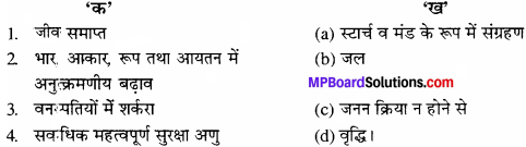 MP Board Class 11th Biology Solutions Chapter 1 जीव जगत -1