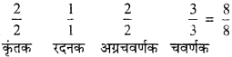 MP Board Class 11th Biology Solutions Chapter 16 पाचन एवं अवशोषण - 11
