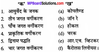 जीव जगत का वर्गीकरण Class 11 MP Board