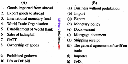 MP Board Class 11th Business Studies Important Questions Chapter 11 International Business 1