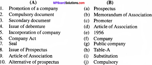 MP Board Class 11th Business Studies Important Questions Chapter 2 Forms of Business Organisation 7 - Copy