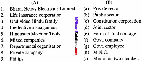MP Board Class 11th Business Studies Important Questions Chapter 3 Private, Public and Global Enterprises 2