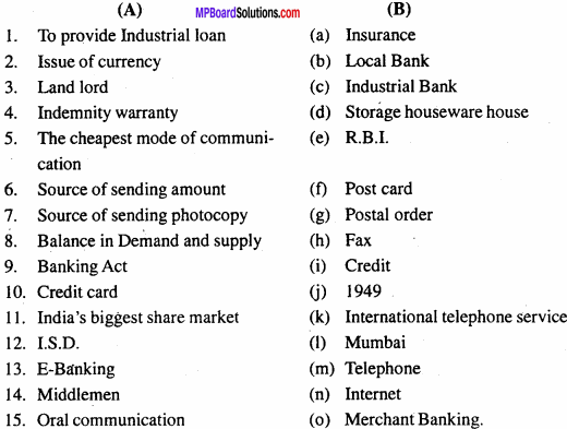 MP Board Class 11th Business Studies Important Questions Chapter 4 Business Services 1