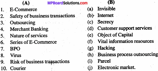 MP Board Class 11th Business Studies Important Questions Chapter 5 Emerging Modes of Business 1
