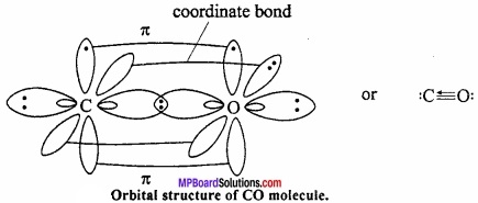 MP Board Class 11th Chemistry Important Questions Chapter 11 p - Block Elements img 20