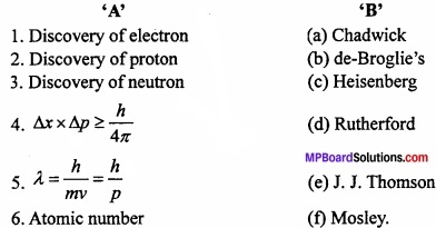 MP Board Class 11th Chemistry Important Questions Chapter 2 Structure of Atom img luc