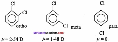 MP Board Class 11th Chemistry Important Questions Chapter 4 Chemical Bonding and Molecular Structure img 22