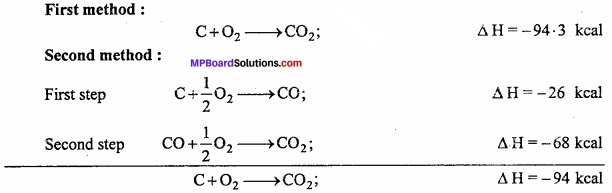 MP Board Class 11th Chemistry Important Questions Chapter 6 Thermodynamics img 6