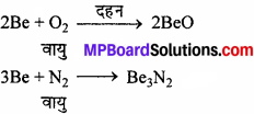 MP Board Class 11th Chemistry Solutions Chapter 10 s-ब्लॉक तत्त्व - 7