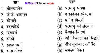 MP Board Class 11th Chemistry Solutions Chapter 2 परमाणु की संरचना - 33