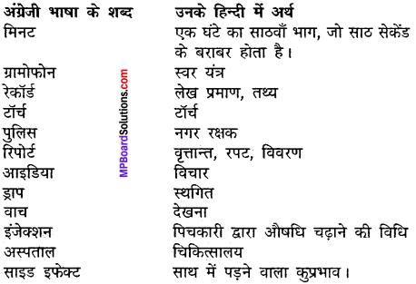 MP Board Class 11th Hindi Makrand Solutions Chapter 19 अथ काटना कुत्ते का भइया जी को img-1